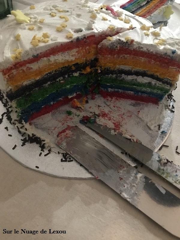 RESULTAT RAINBOW CAKE